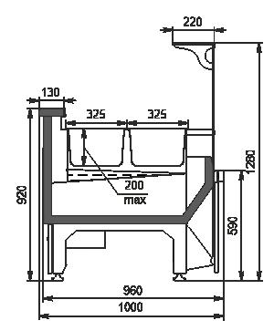 Thermal counters Missouri NC 100 heat BM L 130