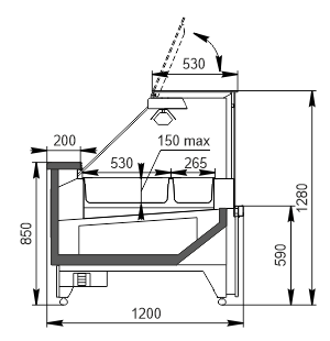 Thermal counters Missouri NC 120 heat BM PP 130